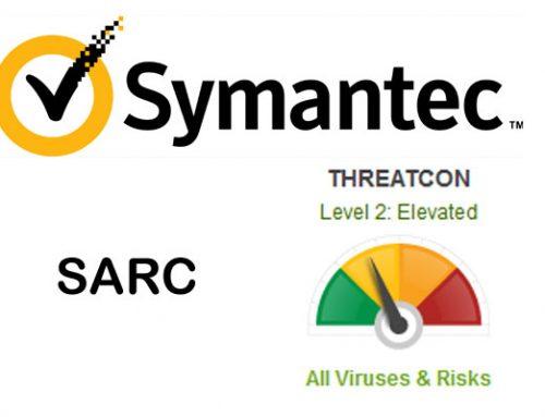 SARC – Symantec Threats
